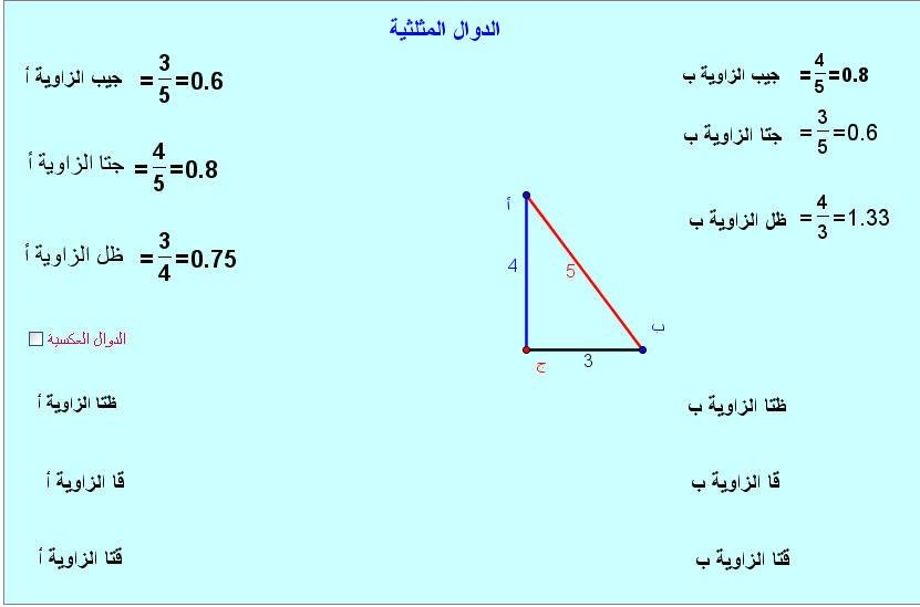 الدوال المثلثية new_pa23.jpg